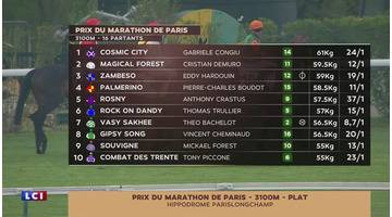 Replay - Au coeur de la course du 14 avril 2019