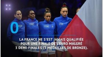 Replay Euro (F) - France/Pays-Bas en chiffres