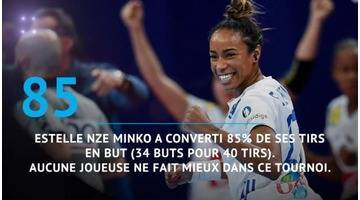 Replay Euro (F) - France/Russie en chiffres